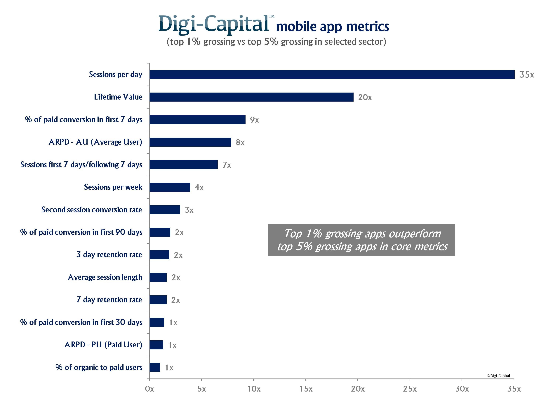 app-metrics