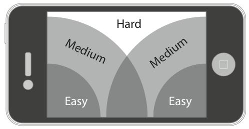 User Experience Design (UI/UX) & Onboarding 1