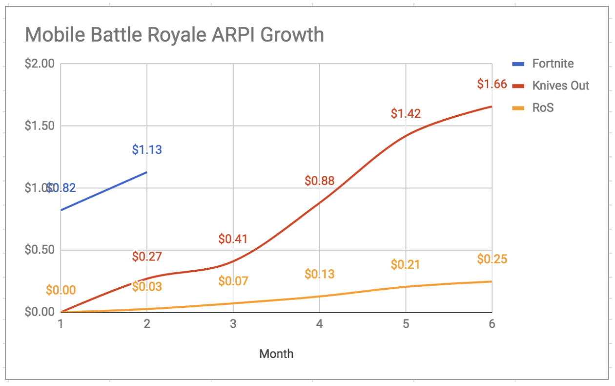 Deconstructing Fortnite: A Deeper Look at the Battle Pass - 9